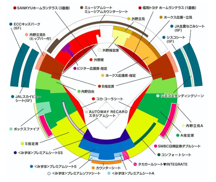 福岡ペイペイドームの座席表とキャパは?