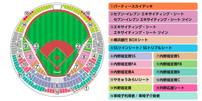 横浜スタジアムの座席表の画像やキャパは?